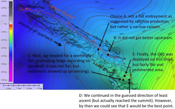 Annotated map describing an OBS deployment (station RR17). (Read more bellow)